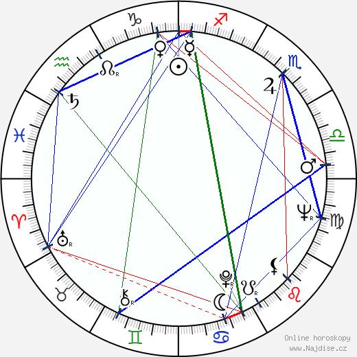 Reijo Malm wikipedie wiki 2020, 2021 horoskop