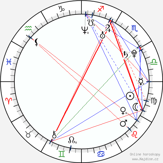 Reila Aphrodite wikipedie wiki 2019, 2020 horoskop