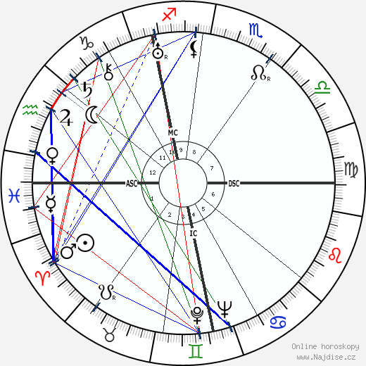Reinhard Gehlen wikipedie wiki 2020, 2021 horoskop