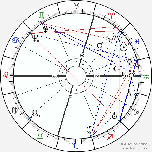 Reinhard Heydrich wikipedie wiki 2018, 2019 horoskop