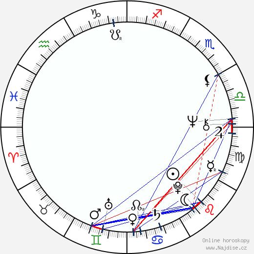 Reinhard Rack wikipedie wiki 2019, 2020 horoskop