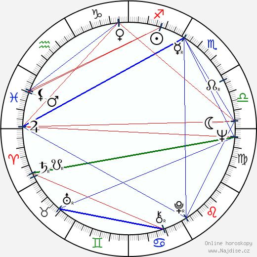 Reino Paasilinna wikipedie wiki 2019, 2020 horoskop