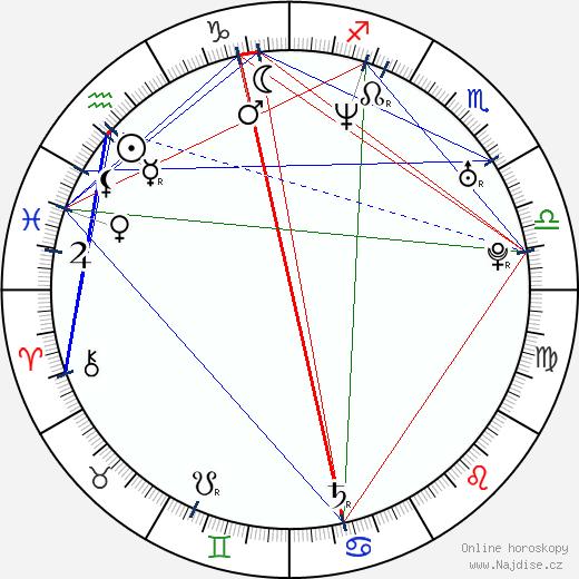 Rémi Gaillard wikipedie wiki 2018, 2019 horoskop