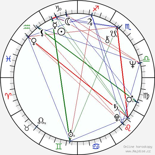 Remu Aaltonen wikipedie wiki 2017, 2018 horoskop