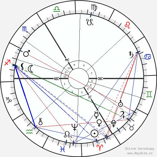 Remy de Gourmont wikipedie wiki 2018, 2019 horoskop