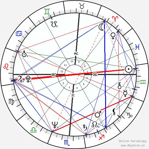 Rena Messinger wikipedie wiki 2019, 2020 horoskop