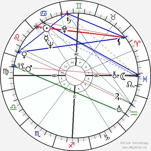 Renato Olmi wikipedie wiki 2018, 2019 horoskop