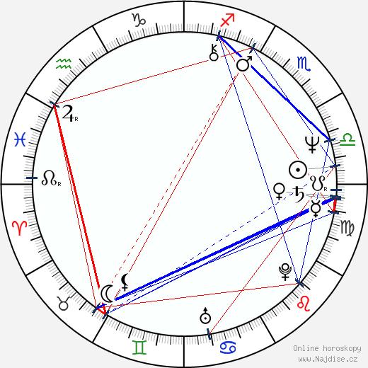 Renato Zero wikipedie wiki 2018, 2019 horoskop