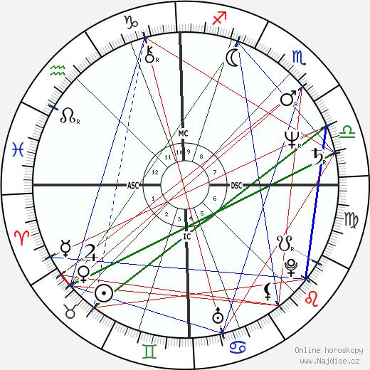 Renaud wikipedie wiki 2019, 2020 horoskop