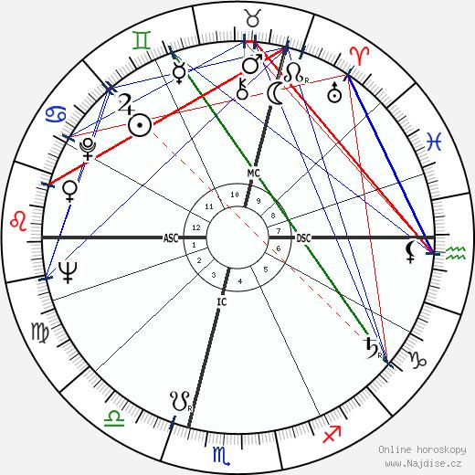 René Dereuddre wikipedie wiki 2018, 2019 horoskop