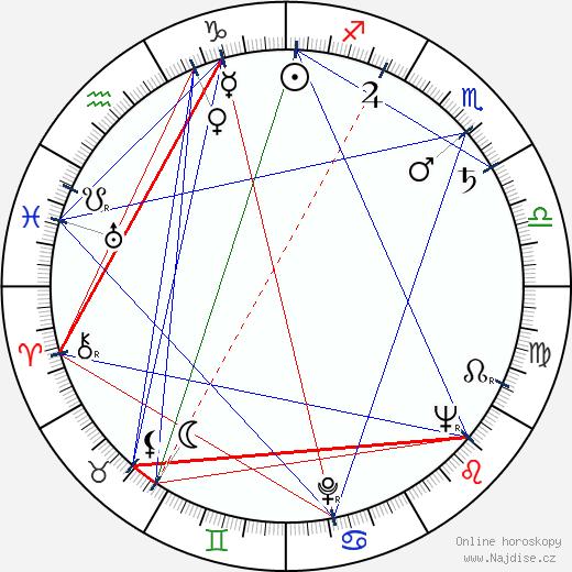 René Havard wikipedie wiki 2017, 2018 horoskop