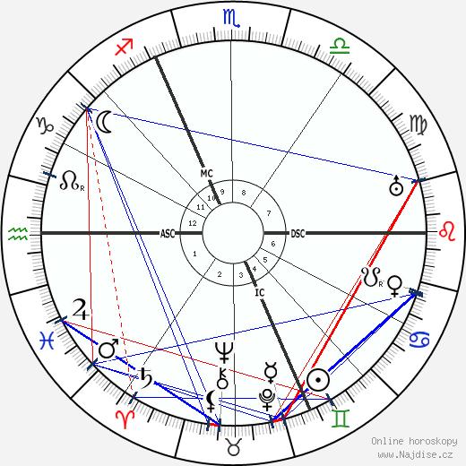 René Pottier wikipedie wiki 2017, 2018 horoskop
