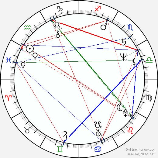 Rene Russo wikipedie wiki 2017, 2018 horoskop