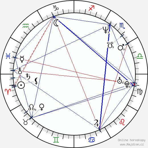 Renée Estevez wikipedie wiki 2018, 2019 horoskop