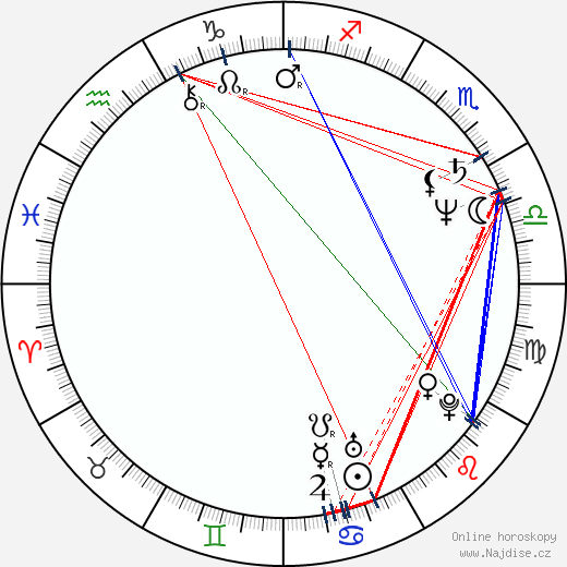 Renée Nachtigallová wikipedie wiki 2020, 2021 horoskop