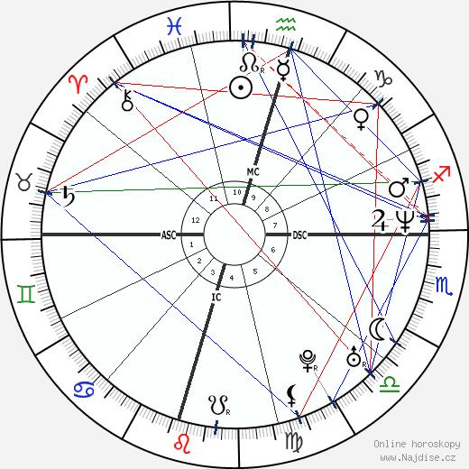 Reneé O'Connor wikipedie wiki 2018, 2019 horoskop