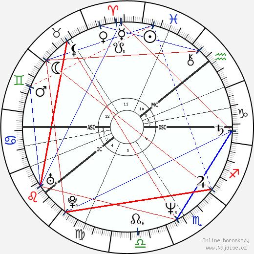 Renny Harlin wikipedie wiki 2018, 2019 horoskop