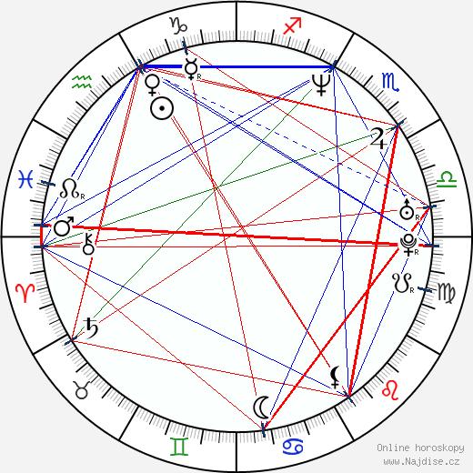 Reno Wilson wikipedie wiki 2019, 2020 horoskop