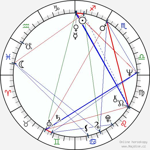 Rex Thompson wikipedie wiki 2017, 2018 horoskop