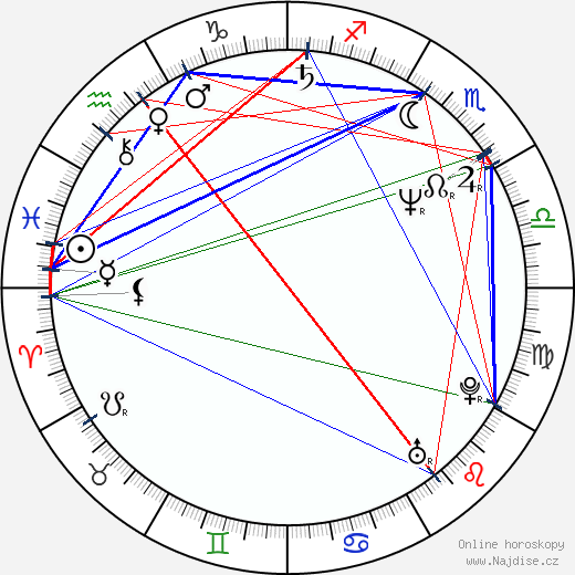 Reza Bagher wikipedie wiki 2019, 2020 horoskop
