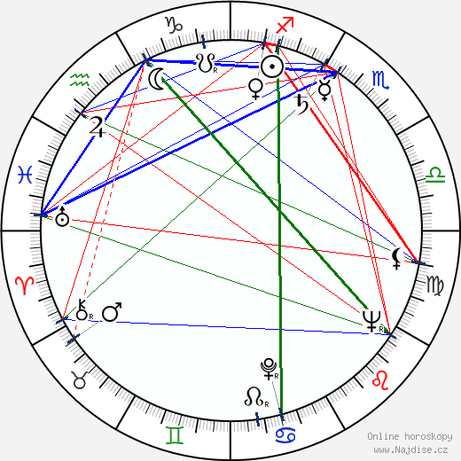 Rezo Čcheidze wikipedie wiki 2017, 2018 horoskop