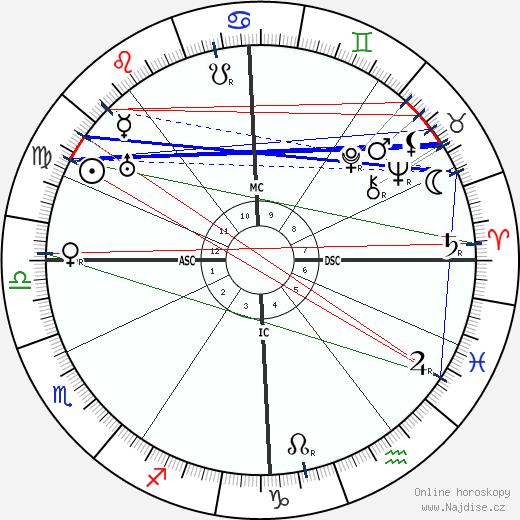 Rhene-Baton wikipedie wiki 2019, 2020 horoskop