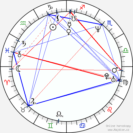 Rhoda Griffis wikipedie wiki 2019, 2020 horoskop