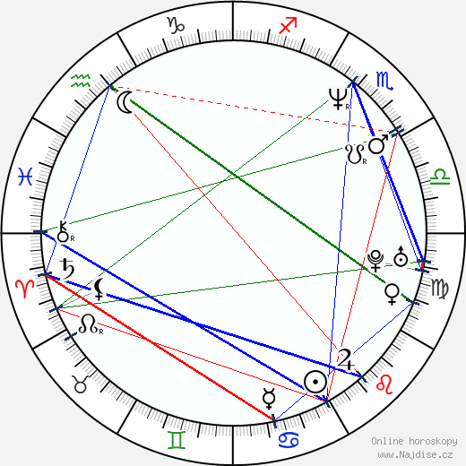 Rhys Ifans wikipedie wiki 2019, 2020 horoskop