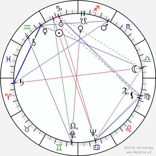 Ria Byronová wikipedie wiki 2017, 2018 horoskop