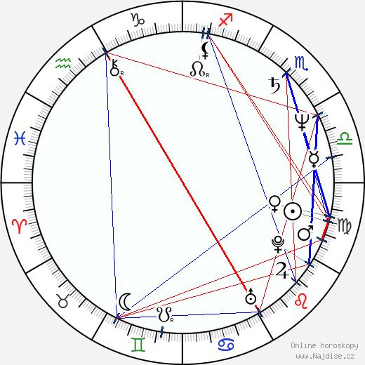 Ric Reitz wikipedie wiki 2019, 2020 horoskop