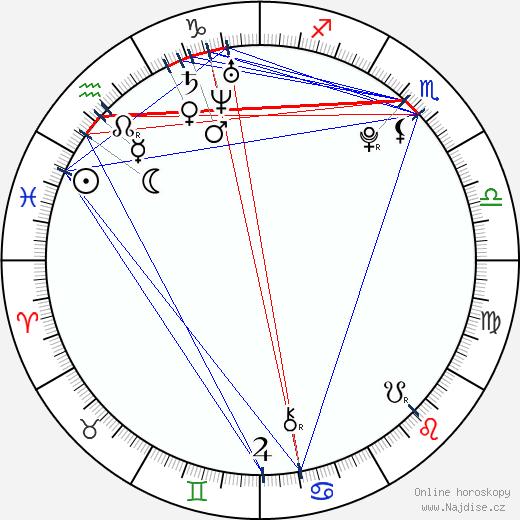Ricarda Ramünke wikipedie wiki 2018, 2019 horoskop