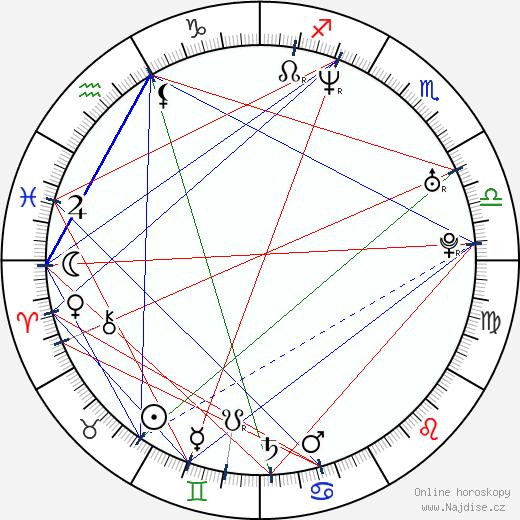 Ricardo de Montreuil wikipedie wiki 2018, 2019 horoskop