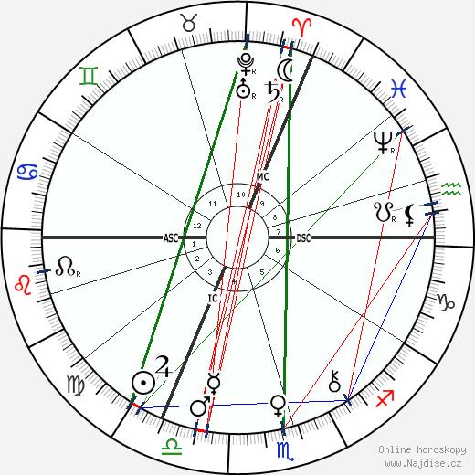 Richard Carl Hertwig wikipedie wiki 2018, 2019 horoskop