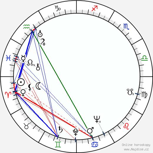 Richard Denning wikipedie wiki 2018, 2019 horoskop