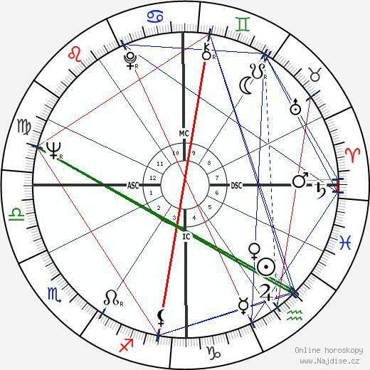 Richard Idemon wikipedie wiki 2018, 2019 horoskop