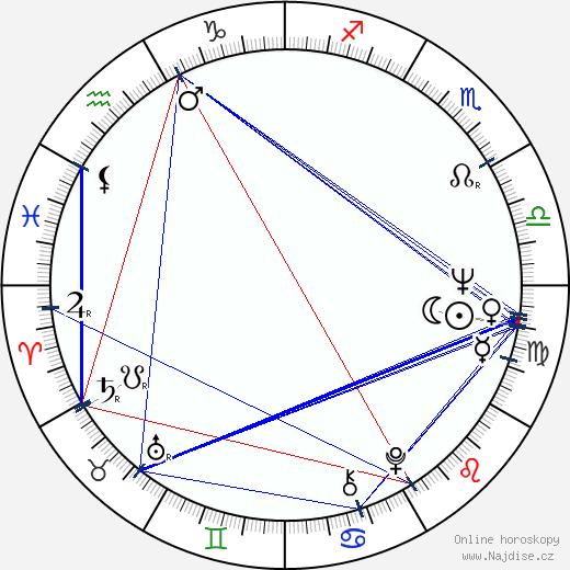 Richard Kiel wikipedie wiki 2018, 2019 horoskop