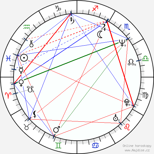 Richard Lowenstein wikipedie wiki 2018, 2019 horoskop