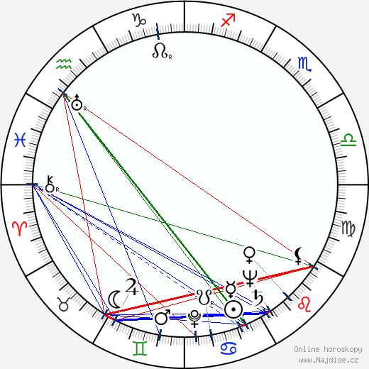 Richard O'Brien wikipedie wiki 2018, 2019 horoskop