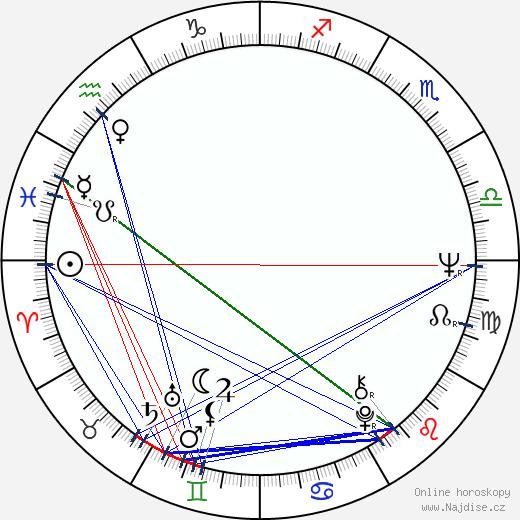 Richard O'Brien wikipedie wiki 2017, 2018 horoskop