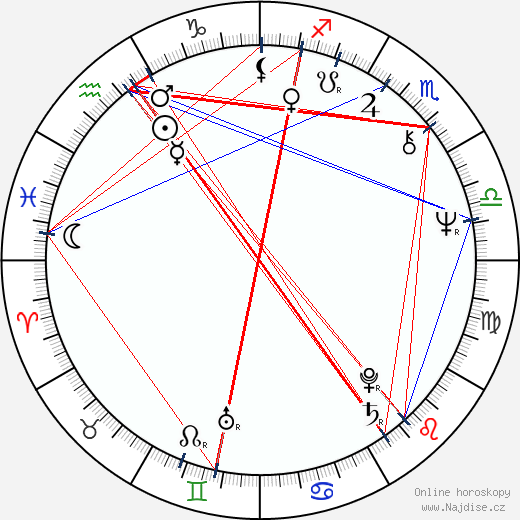 Richard Portnow wikipedie wiki 2019, 2020 horoskop