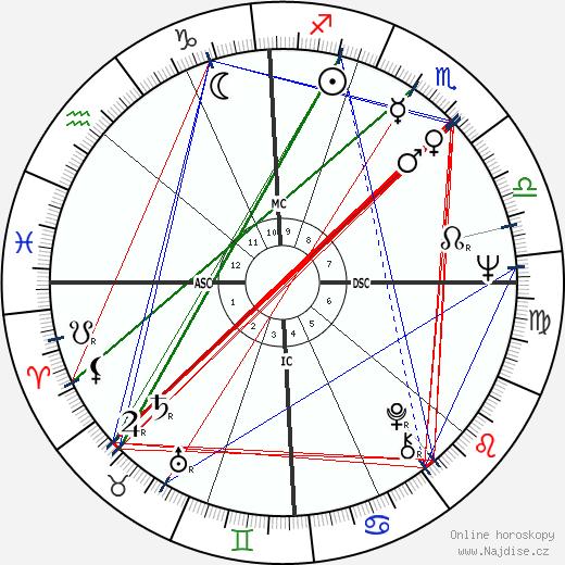 Richard Pryor wikipedie wiki 2018, 2019 horoskop