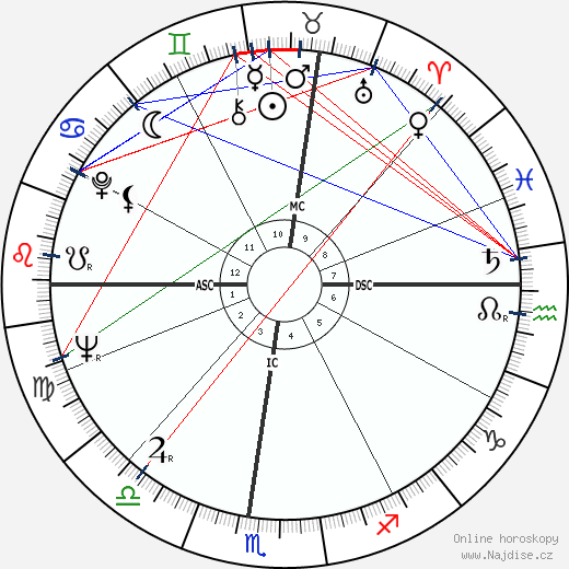 Richard Quinney wikipedie wiki 2018, 2019 horoskop