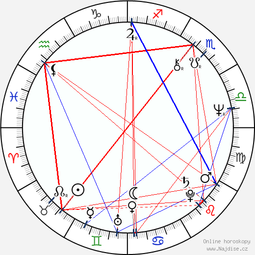 Richard Riehle wikipedie wiki 2019, 2020 horoskop
