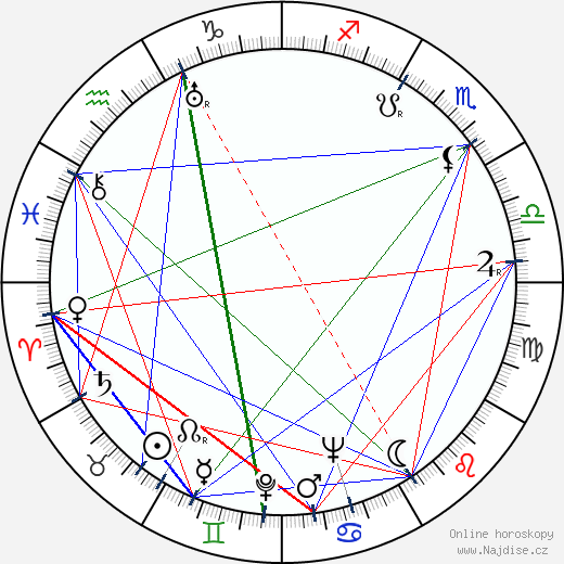 Richard Rober wikipedie wiki 2018, 2019 horoskop