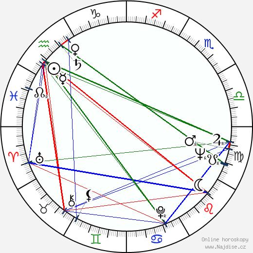 Richard Schickel wikipedie wiki 2019, 2020 horoskop
