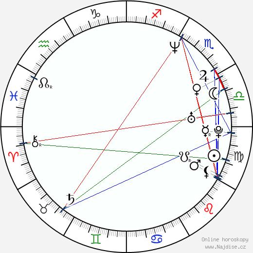 Richard Speight Jr. wikipedie wiki 2020, 2021 horoskop