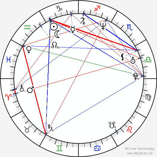 Richard T. Jones wikipedie wiki 2019, 2020 horoskop