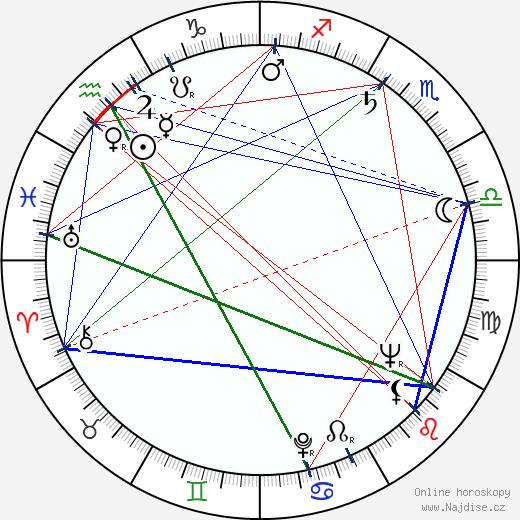 Richard Yates wikipedie wiki 2019, 2020 horoskop