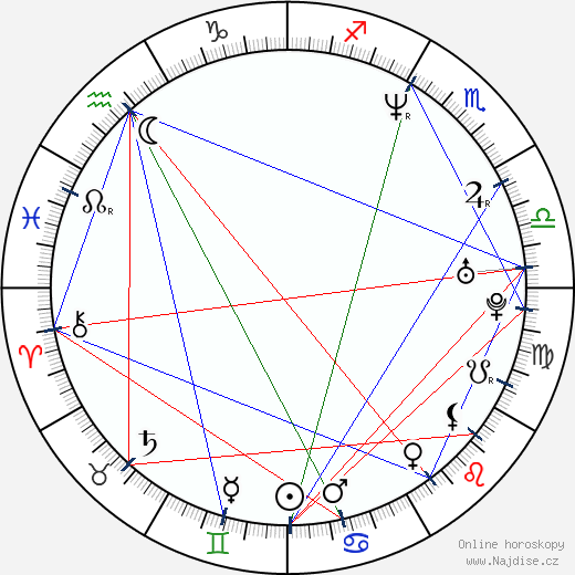 Richard Yearwood wikipedie wiki 2018, 2019 horoskop