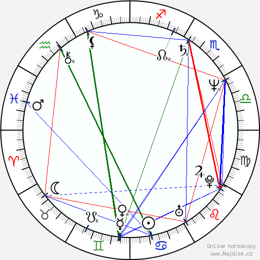 Rick Ducommun wikipedie wiki 2018, 2019 horoskop